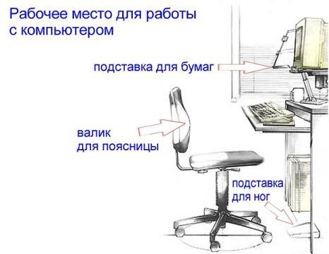 Работа за компьютером и беременность