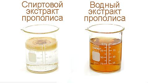 Народное лечение прополисом (часть 2).