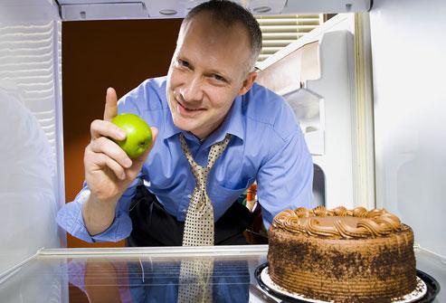 Тест на «Правильное питание»